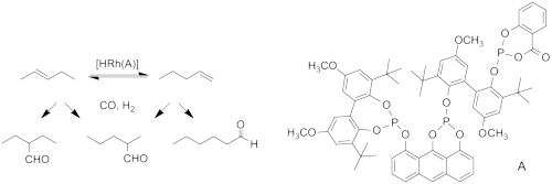 Hydroformylation of internal olefins